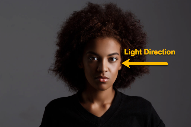 Portrait Lighting Essentials